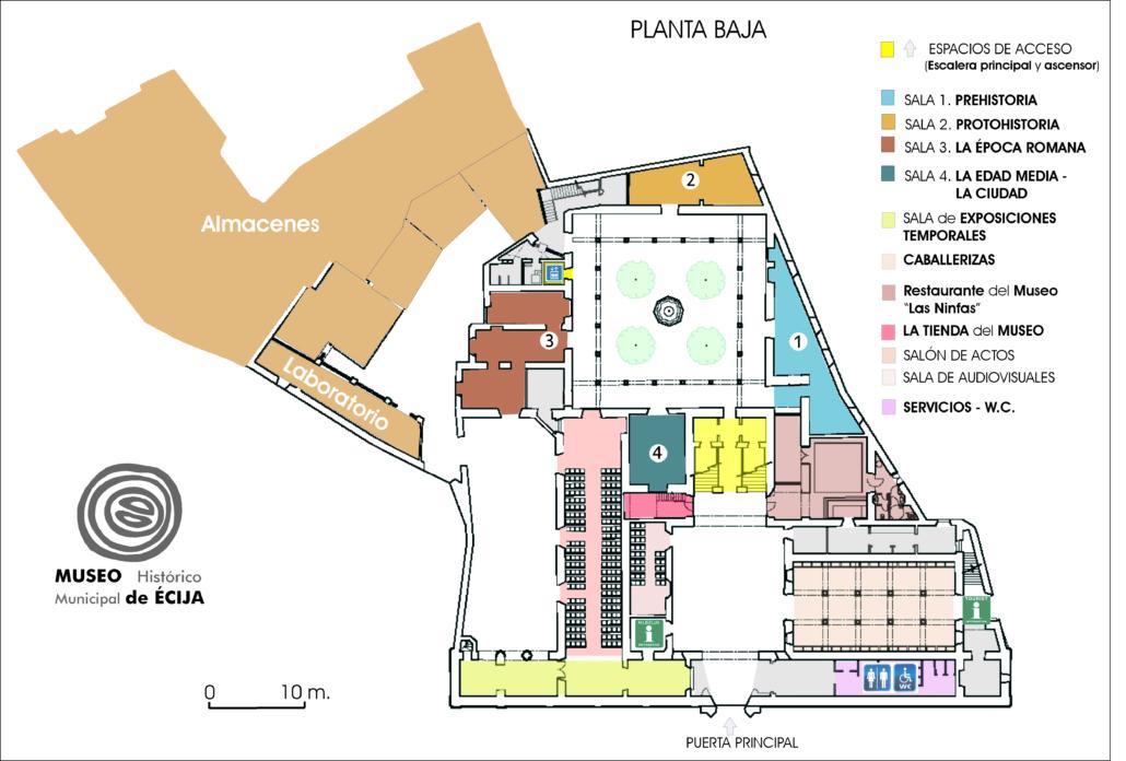 Plano general - Planta Baja